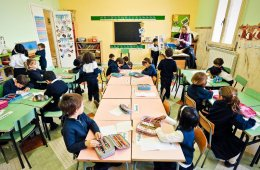 International School, Rome Italy